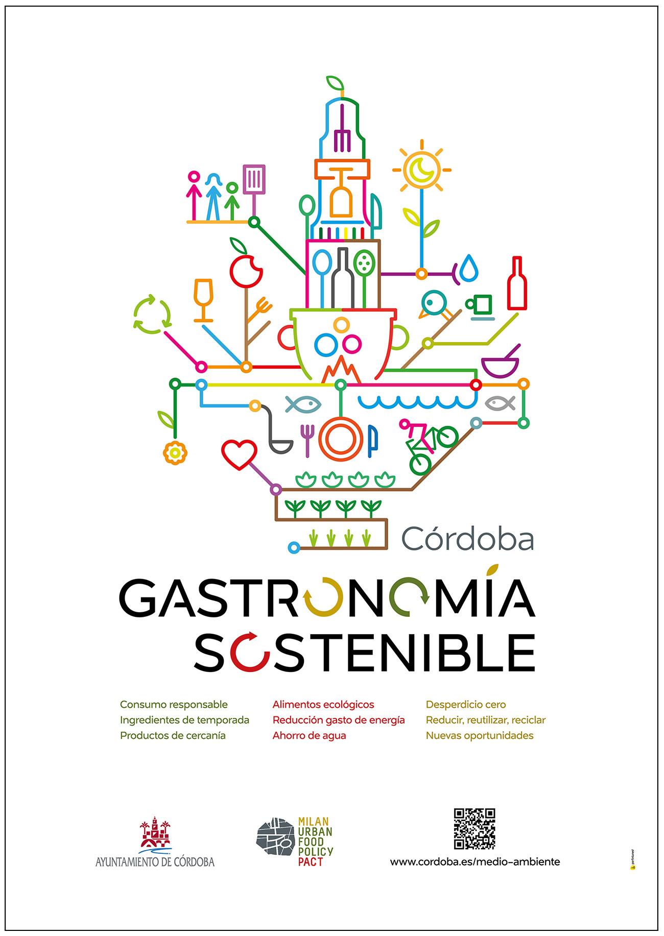 grafica-gastronomia